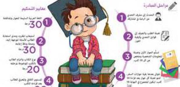 الجزائر تستعد للمشاركة في الطبعة الثانية لمشروع تحدي القراءة العربي